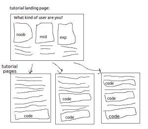 tutorial sketch