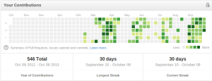 My first 30-day streak on GitHub